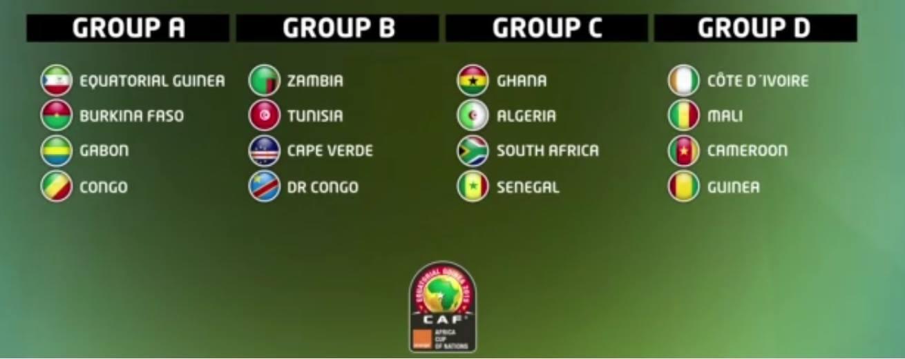 Football le rsultat du tirage au sort de la coupe - Coupe afrique des nations 2015 groupe ...